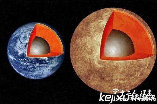 真正的第二地球!拥有和地球一样的核心