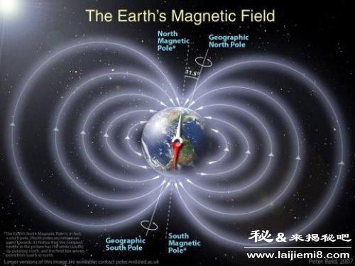 地球磁场正在衰减消失
