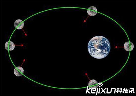 """12人宇宙探索导读:本文是小编收集国外最新关于""""另类解密:地球素颜照吓死人""""的宇宙探索信息,在这里与大家分享! 【12人探索】12月17日消息,我们一直以为我们的母亲地球她是一个美丽的球体,我们所能看到的也是蔚蓝色的美丽星球,然而事实并非如此,至少你还没有真正的见过地球的素颜照,完全没有ps美颜过得↓   1."""